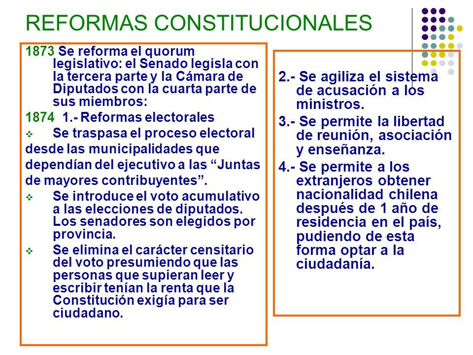 REFORMAS CONSTITUCIONALES 1873 Se reforma el quorum legislativo: el Senado legisla con la tercera parte y la Cámara de Diputados con la cuarta parte d