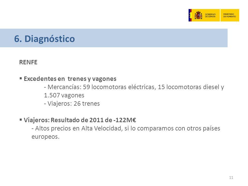 6. Diagnóstico RENFE Excedentes en trenes y vagones - Mercancías: 59 locomotoras eléctricas, 15 locomotoras diesel y 1.507 vagones - Viajeros: 26 tren