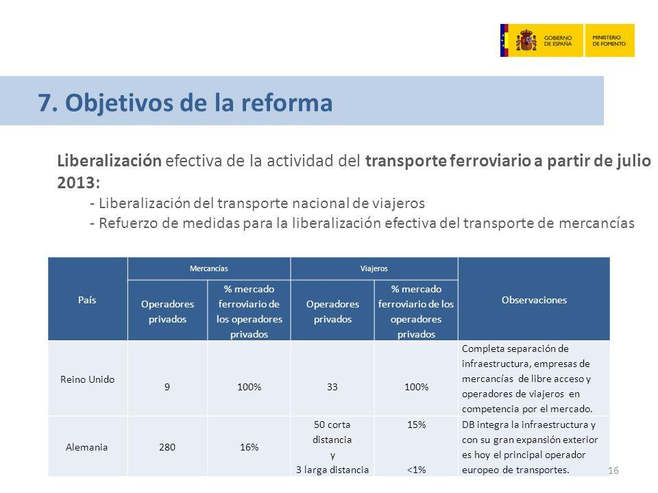 7. Objetivos de la reforma Liberalización efectiva de la actividad del transporte ferroviario a partir de julio 2013: - Liberalización del transporte