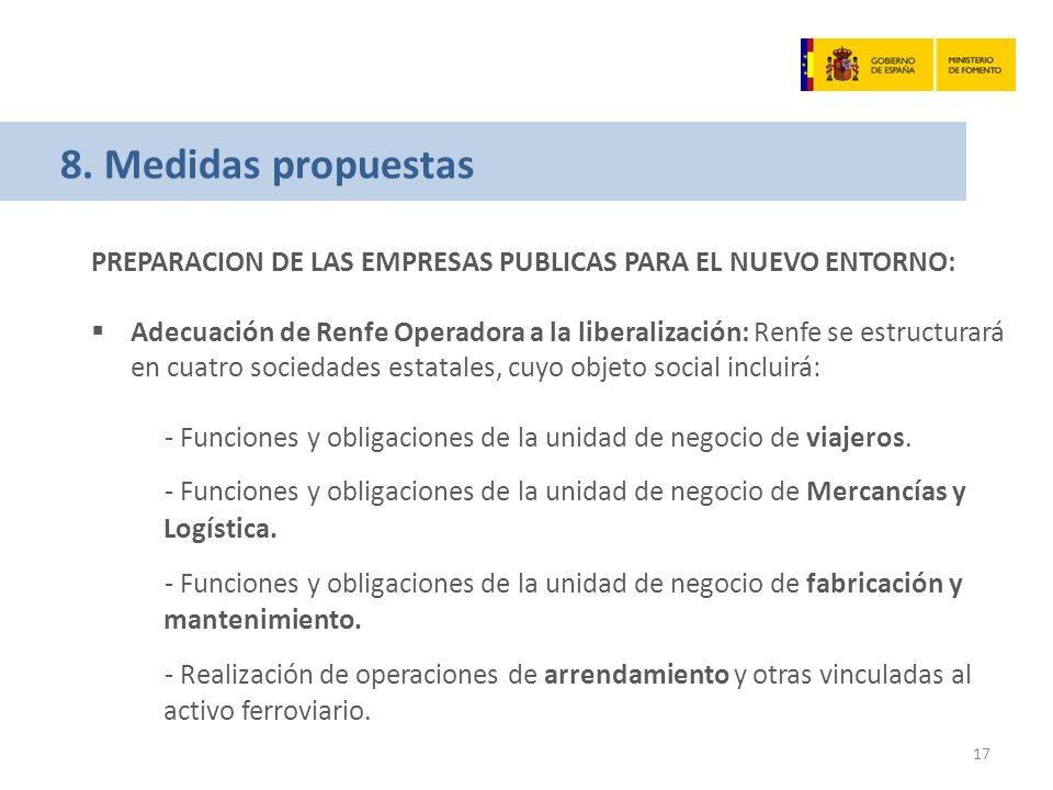 8. Medidas propuestas PREPARACION DE LAS EMPRESAS PUBLICAS PARA EL NUEVO ENTORNO: Adecuación de Renfe Operadora a la liberalización: Renfe se estructu