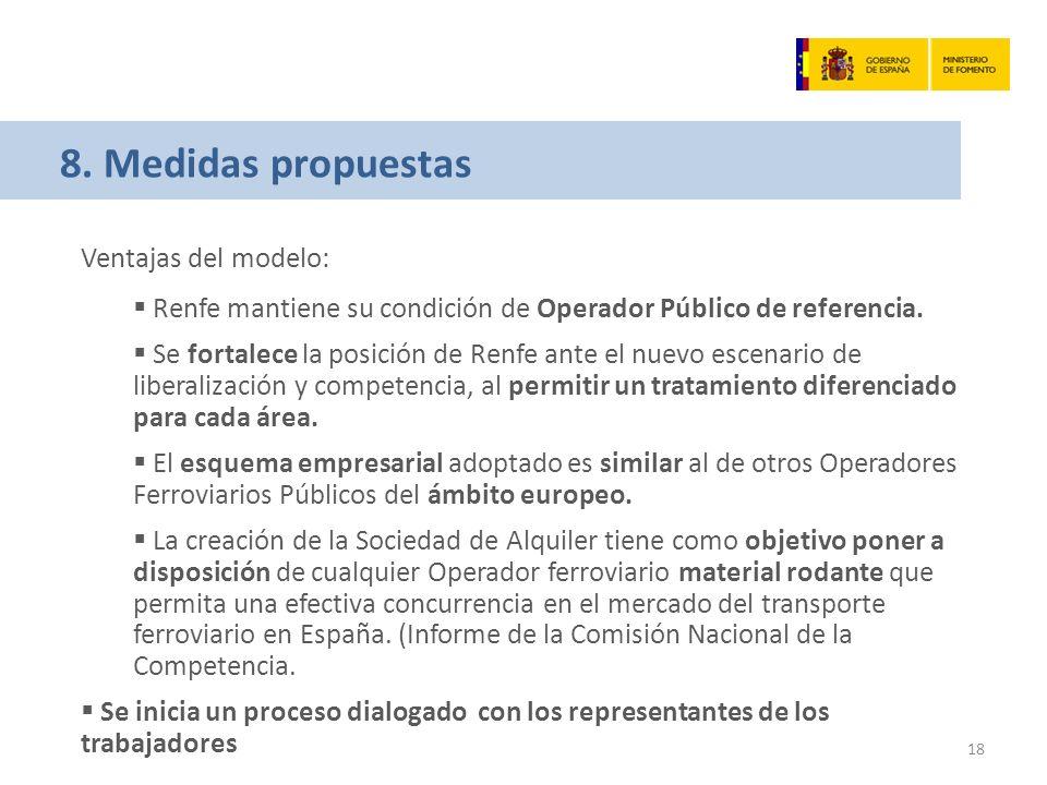 8. Medidas propuestas Ventajas del modelo: Renfe mantiene su condición de Operador Público de referencia. Se fortalece la posición de Renfe ante el nu