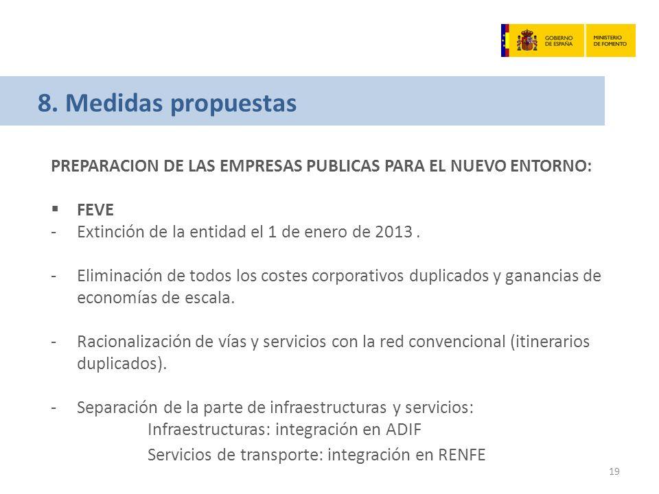 8. Medidas propuestas PREPARACION DE LAS EMPRESAS PUBLICAS PARA EL NUEVO ENTORNO: FEVE -Extinción de la entidad el 1 de enero de 2013. - Eliminación d