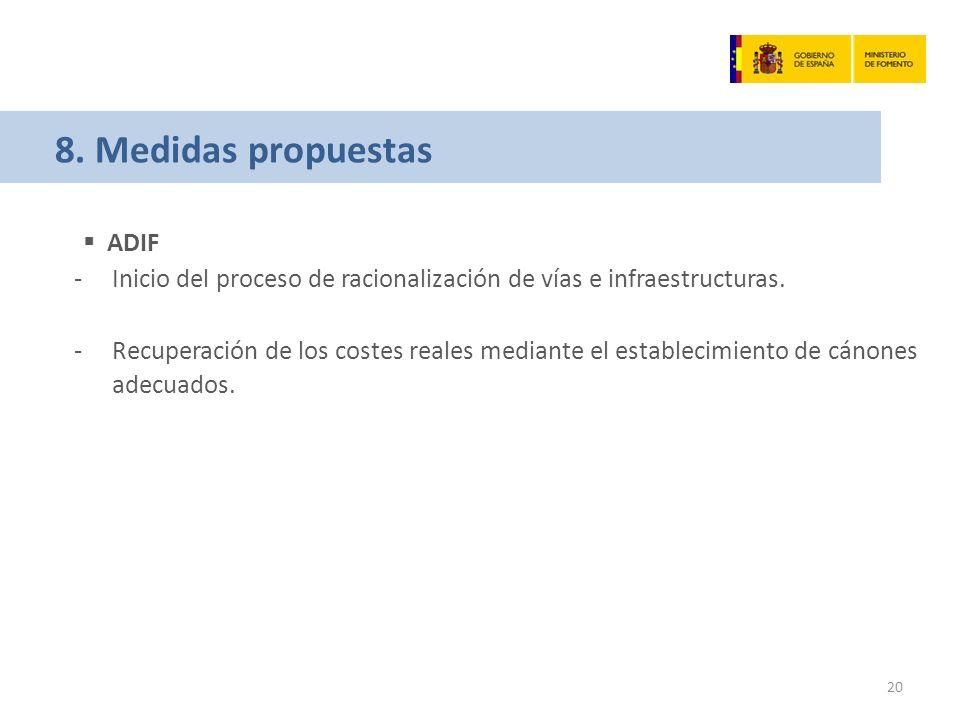 8. Medidas propuestas ADIF -Inicio del proceso de racionalización de vías e infraestructuras.