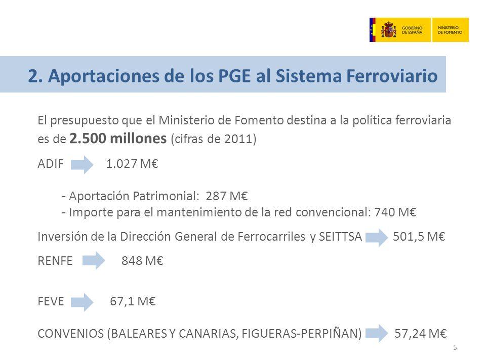 2. Aportaciones de los PGE al Sistema Ferroviario El presupuesto que el Ministerio de Fomento destina a la política ferroviaria es de 2.500 millones (