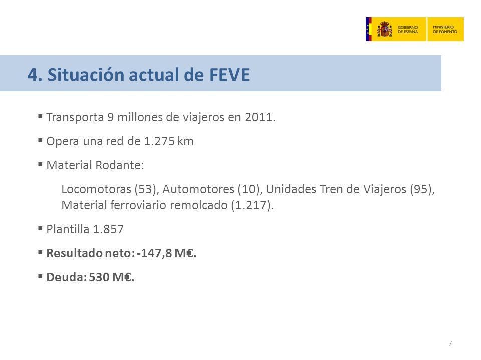 4. Situación actual de FEVE Transporta 9 millones de viajeros en 2011.
