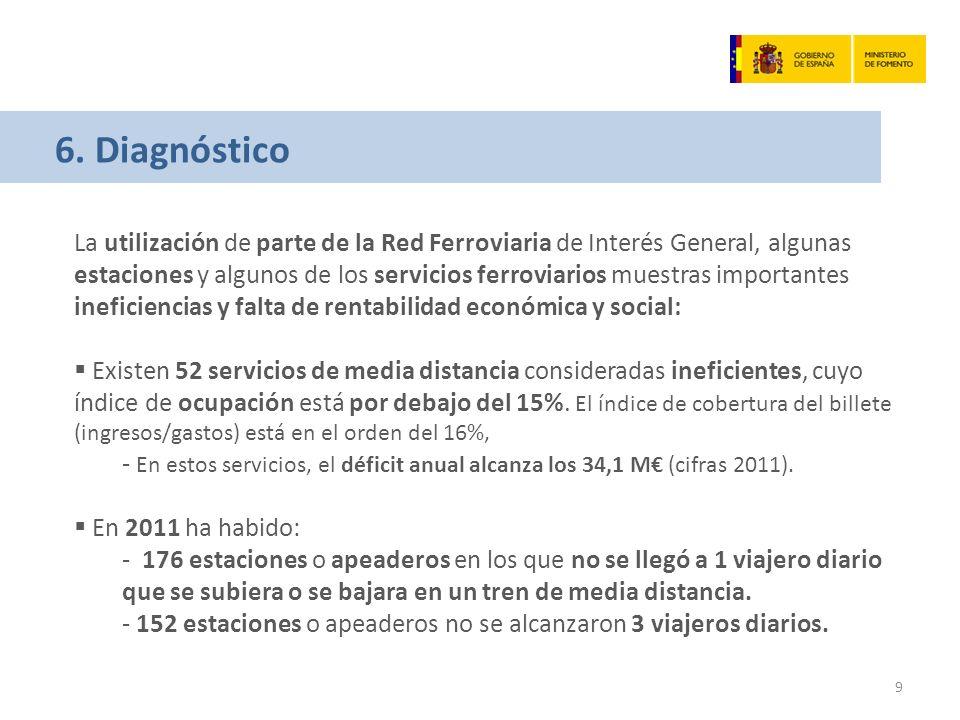 6. Diagnóstico La utilización de parte de la Red Ferroviaria de Interés General, algunas estaciones y algunos de los servicios ferroviarios muestras i