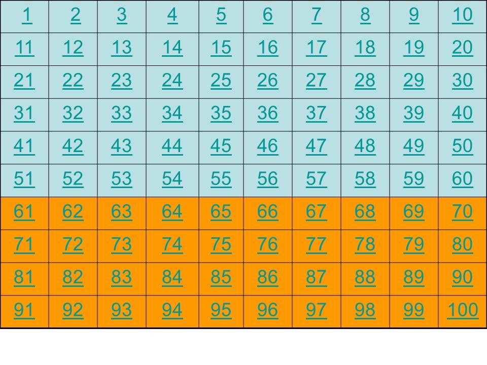 71.) El horario del trabajo / del colegio.