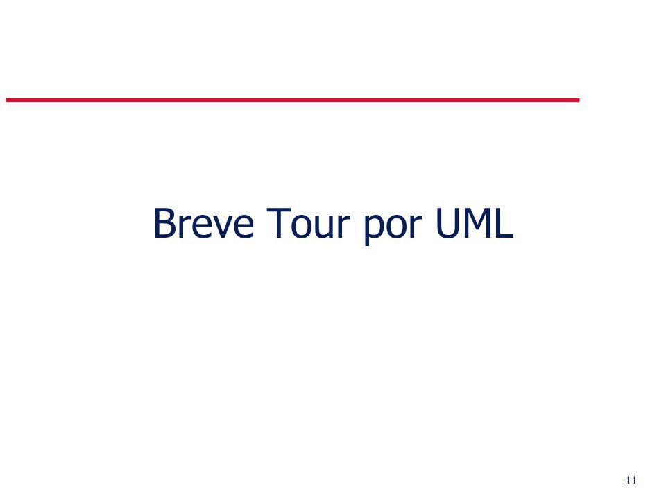 11 Breve Tour por UML