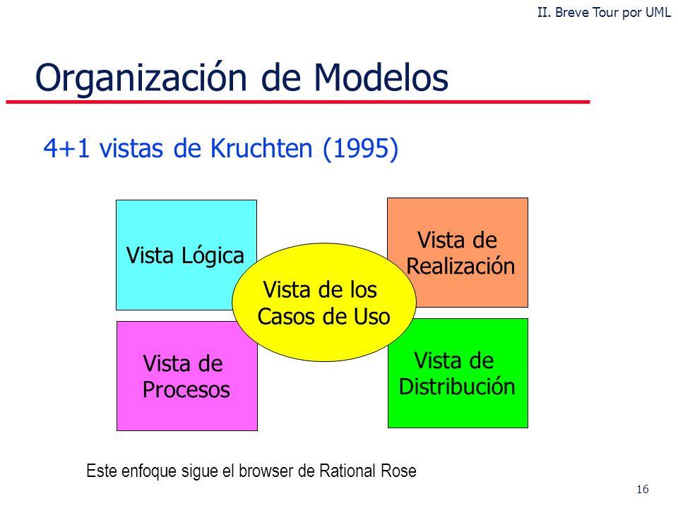 16 4+1 vistas de Kruchten (1995) Vista Lógica Vista de Procesos Vista de Distribución Vista de Realización Vista de los Casos de Uso Organización de Modelos Este enfoque sigue el browser de Rational Rose II.