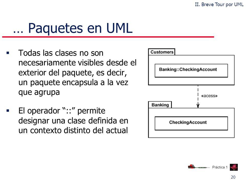 20 … Paquetes en UML Todas las clases no son necesariamente visibles desde el exterior del paquete, es decir, un paquete encapsula a la vez que agrupa El operador :: permite designar una clase definida en un contexto distinto del actual II.