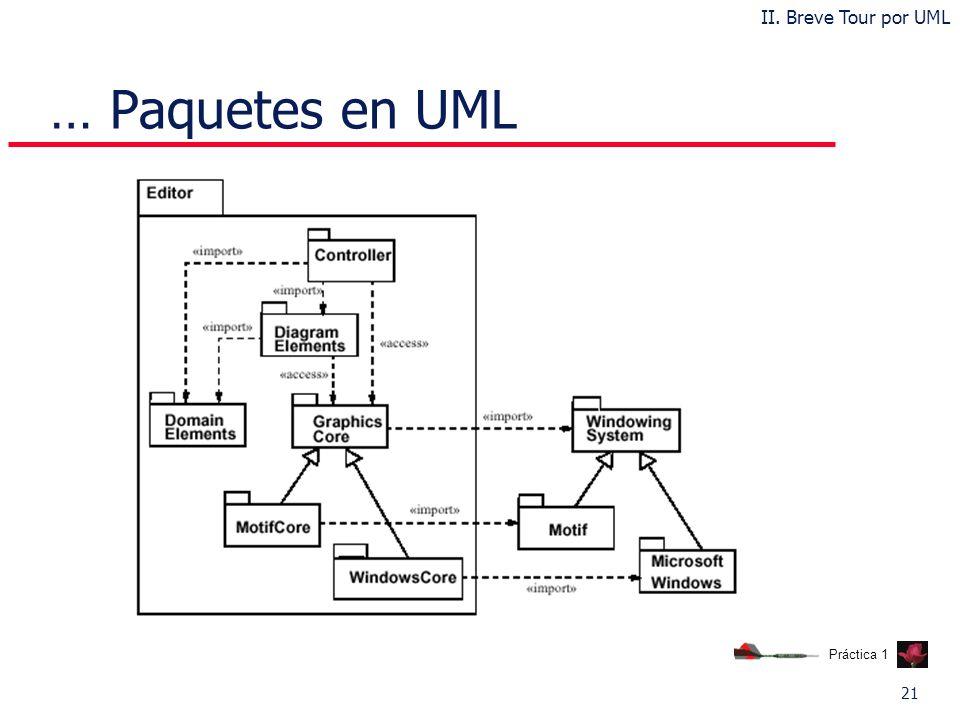 21 … Paquetes en UML II. Breve Tour por UML Práctica 1