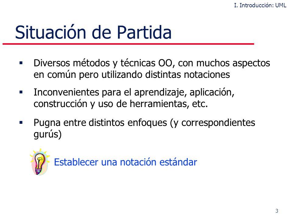 34 Diagrama de Colaboración Práctica 3 II. Breve Tour por UML