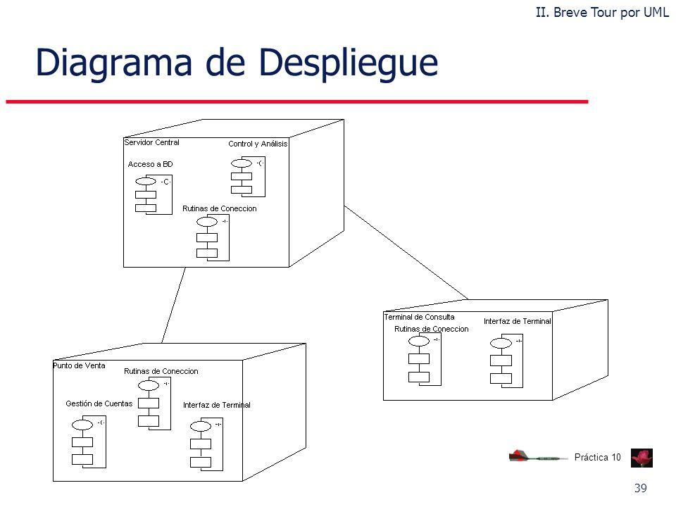39 Diagrama de Despliegue Práctica 10 II. Breve Tour por UML