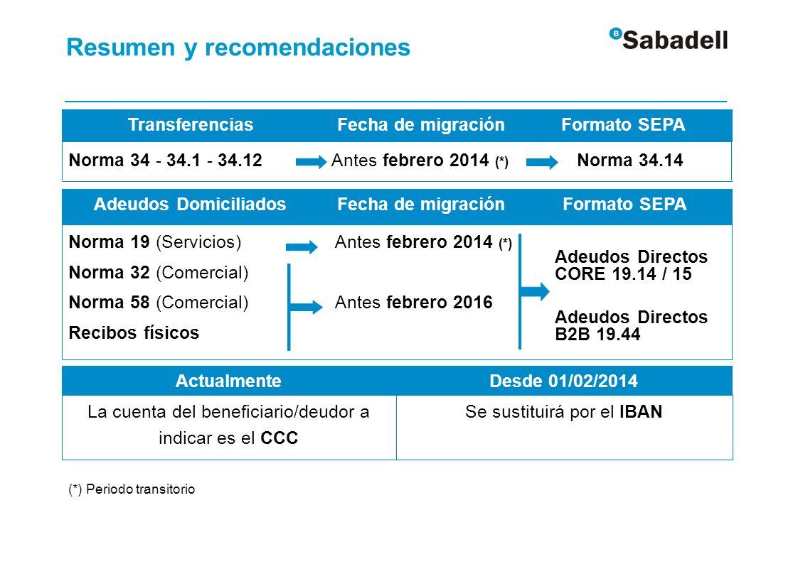 Formato SEPA Adeudos Directos CORE 19.14 / 15 Adeudos Directos B2B 19.44 Antes febrero 2014 (*) Antes febrero 2016 Fecha de migraciónAdeudos Domicilia
