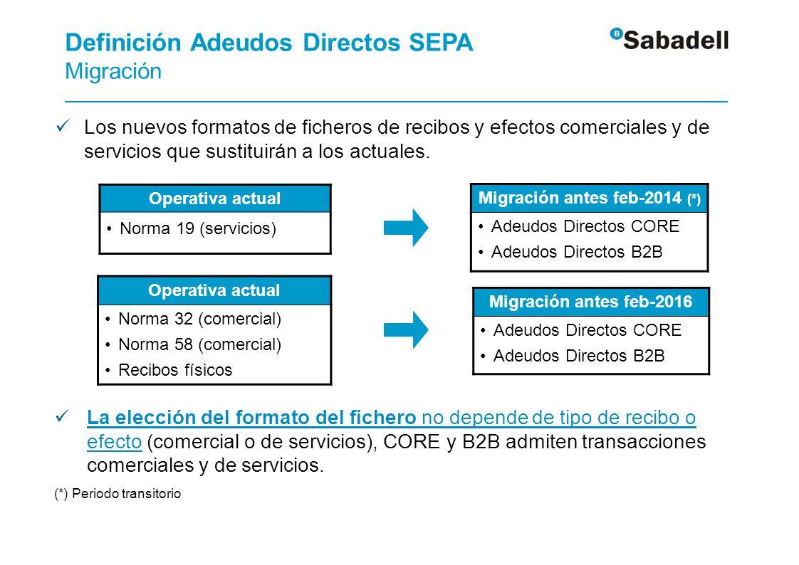Aviso físico si recibimos en BS el débito B2B hasta 5 antes del vencimiento Mensajería BS Online con posibilidad de autorizar el adeudo Aviso a la oficina informando de la existencia de débitos B2B pendientes de autorización B2B desde el punto de vista del librado