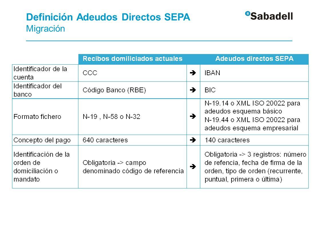 Preautorización - en Oficina o en Bs Online: establecer unos criterios en base a los cuales, los recibos B2B coincidentes, quedarán automáticamente autorizados B2B desde el punto de vista del librado