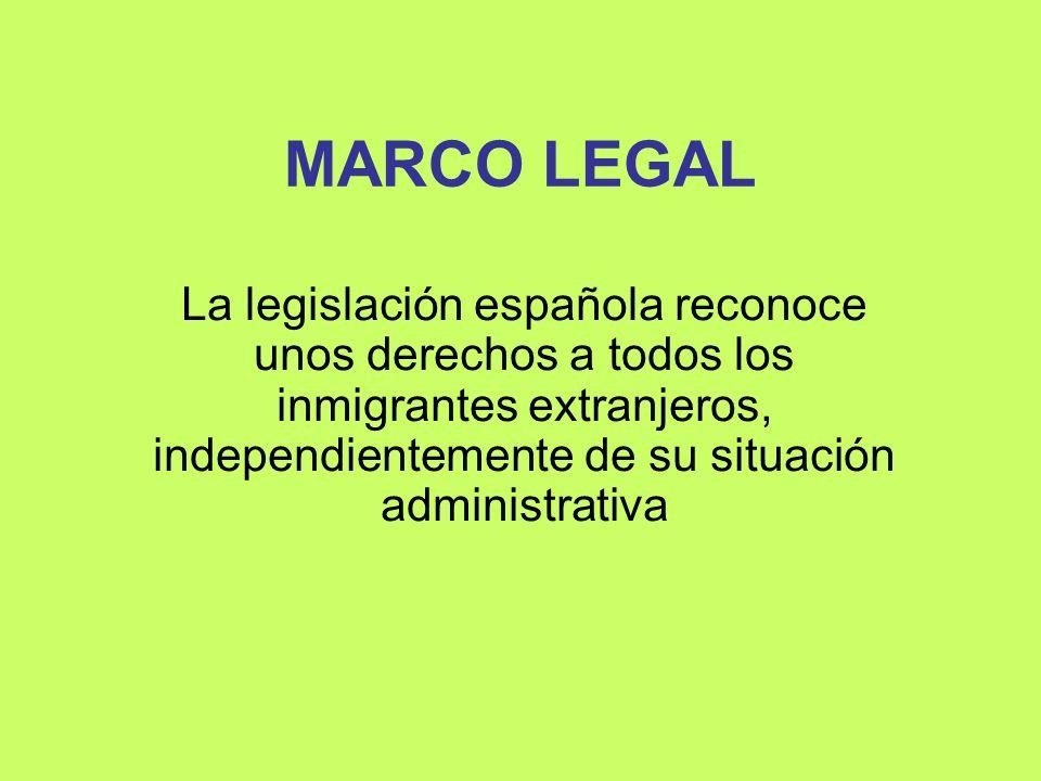 MARCO LEGAL La legislación española reconoce unos derechos a todos los inmigrantes extranjeros, independientemente de su situación administrativa