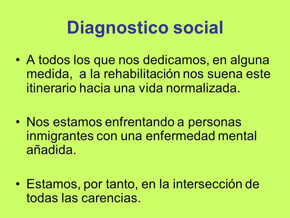 Diagnostico social A todos los que nos dedicamos, en alguna medida, a la rehabilitación nos suena este itinerario hacia una vida normalizada. Nos esta