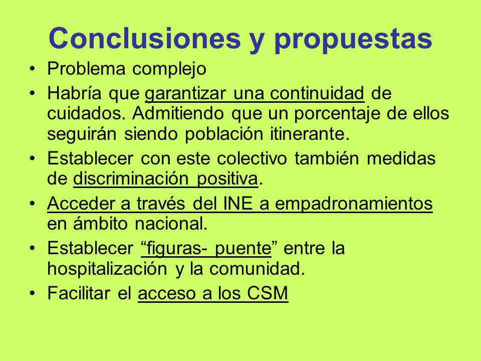 Conclusiones y propuestas Problema complejo Habría que garantizar una continuidad de cuidados. Admitiendo que un porcentaje de ellos seguirán siendo p