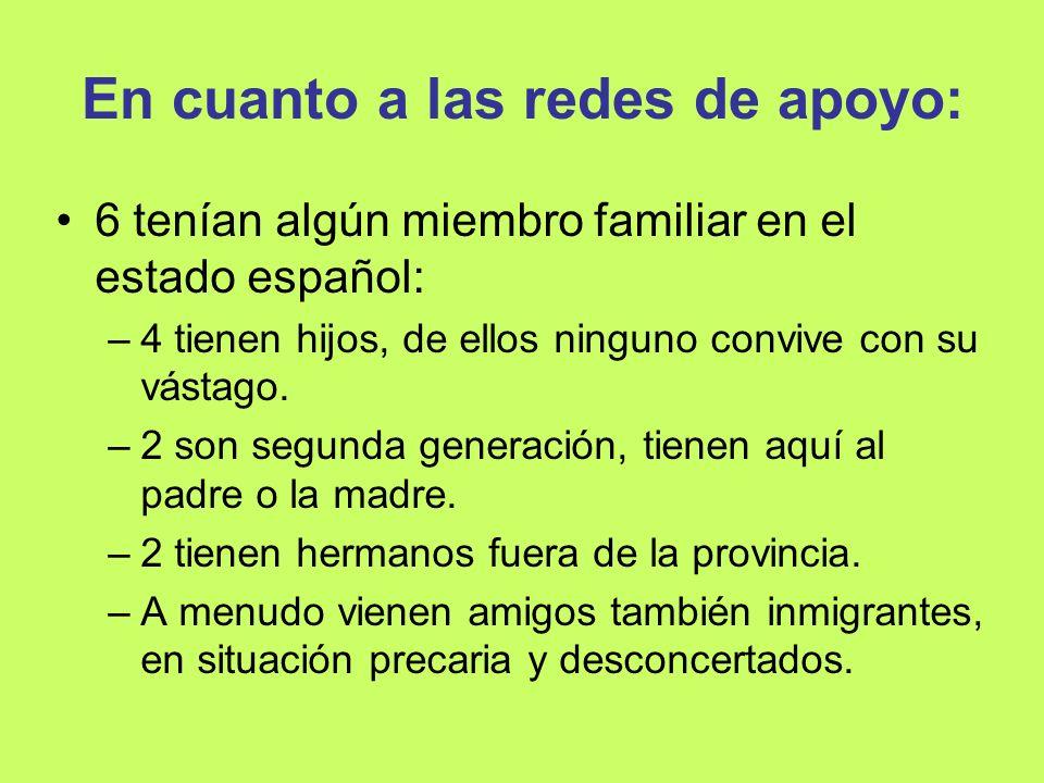 En cuanto a las redes de apoyo: 6 tenían algún miembro familiar en el estado español: –4 tienen hijos, de ellos ninguno convive con su vástago. –2 son