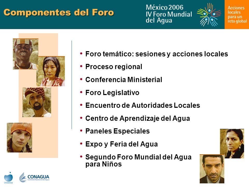 Foro temático: sesiones y acciones locales Proceso regional Conferencia Ministerial Foro Legislativo Encuentro de Autoridades Locales Centro de Aprend