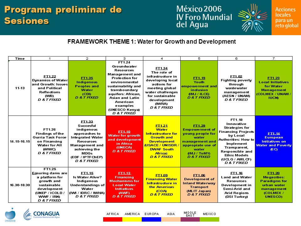 Programa preliminar de Sesiones FRAMEWORK THEME 1: Water for Growth and Development