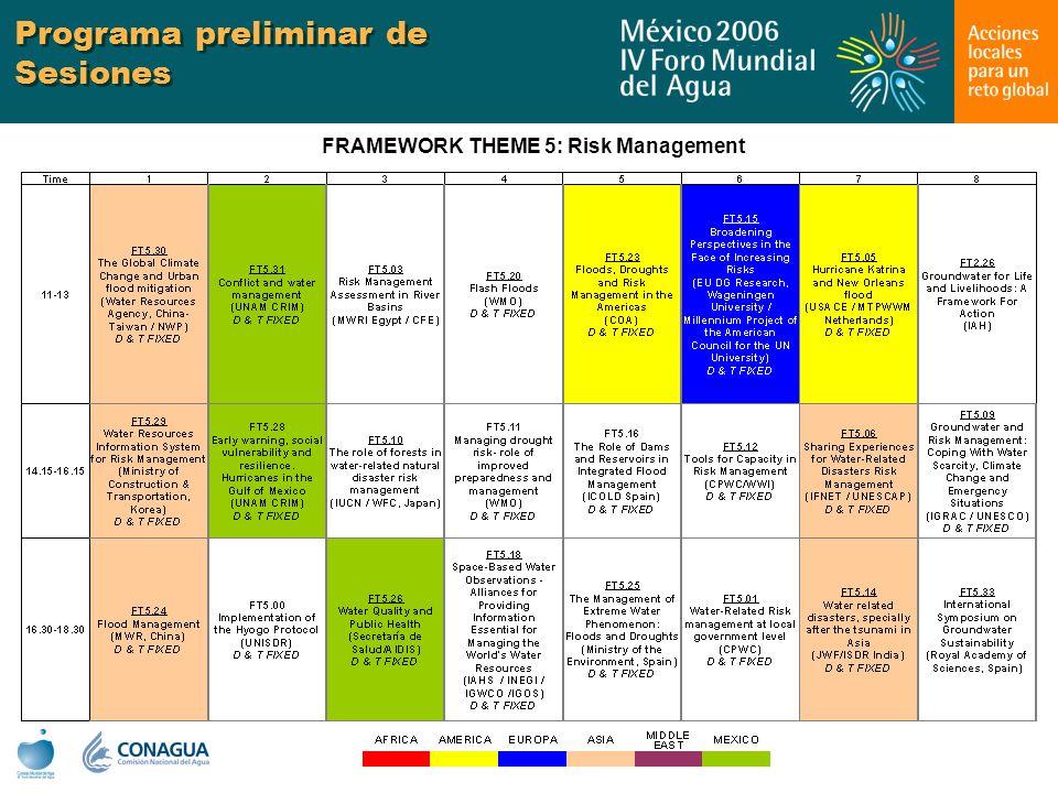 Programa preliminar de Sesiones FRAMEWORK THEME 5: Risk Management