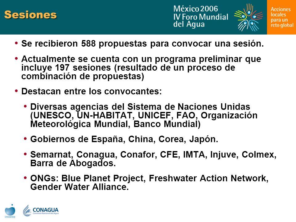 Sesiones Se recibieron 588 propuestas para convocar una sesión. Actualmente se cuenta con un programa preliminar que incluye 197 sesiones (resultado d