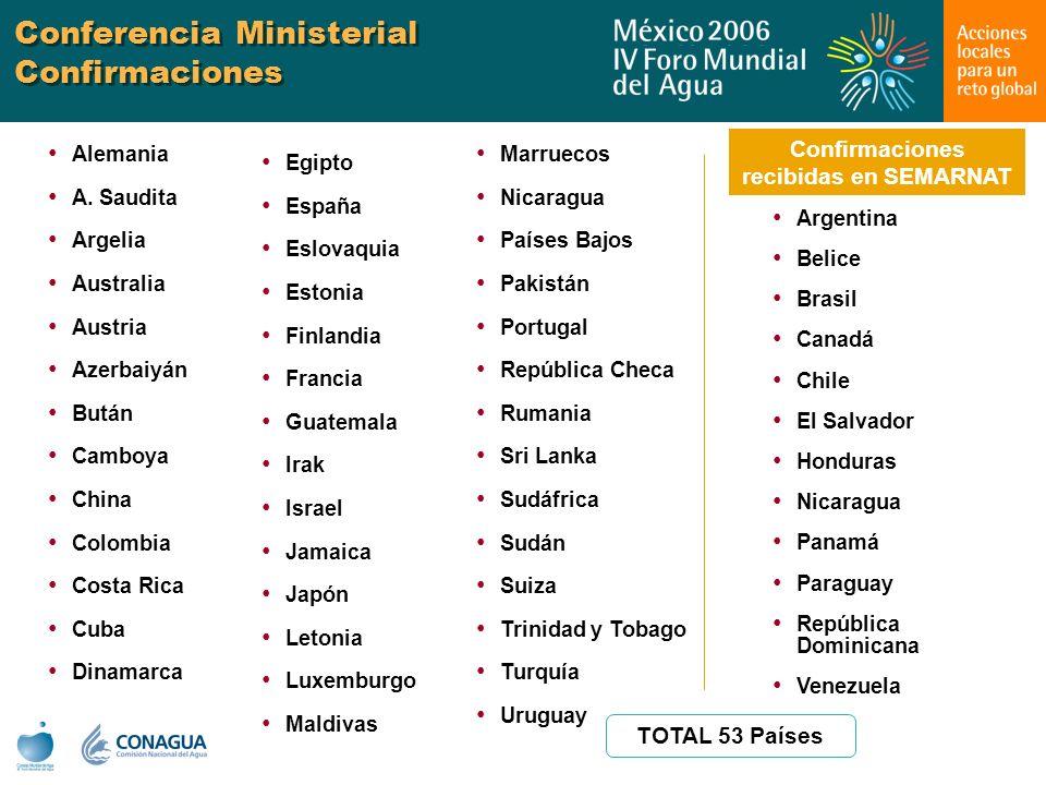 Conferencia Ministerial Confirmaciones Alemania A. Saudita Argelia Australia Austria Azerbaiyán Bután Camboya China Colombia Costa Rica Cuba Dinamarca