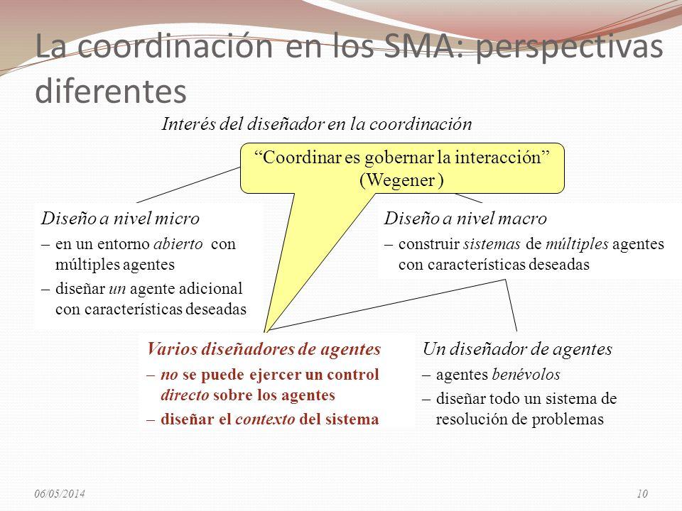 La coordinación en los SMA: perspectivas diferentes Diseño a nivel micro Varios diseñadores de agentes Interés del diseñador en la coordinación Un dis