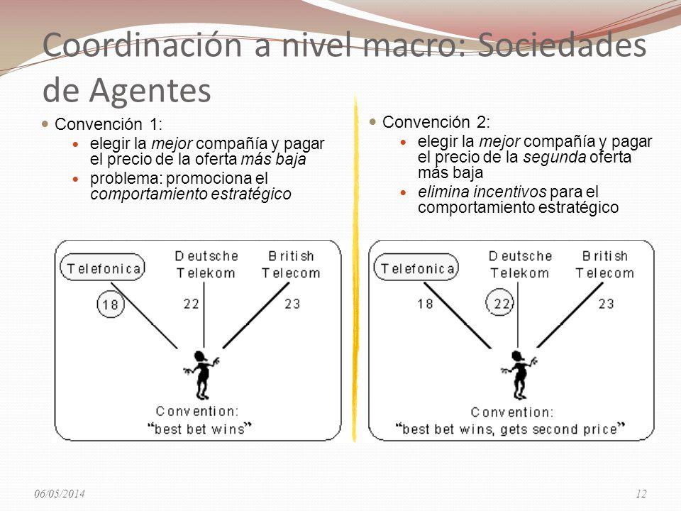 Convención 1: elegir la mejor compañía y pagar el precio de la oferta más baja problema: promociona el comportamiento estratégico 06/05/201412 Coordin