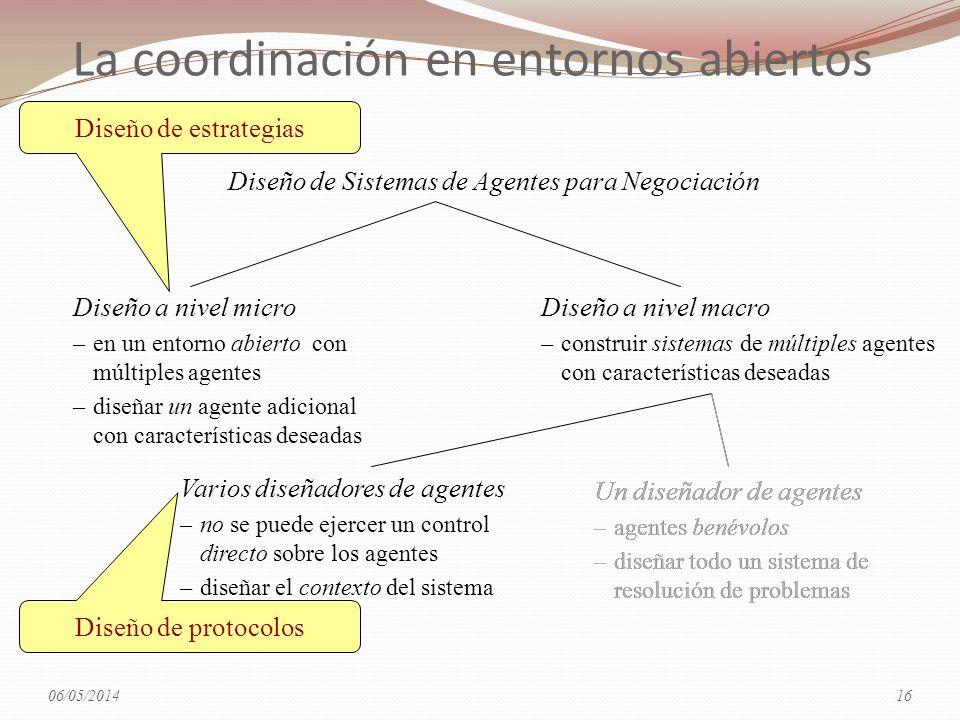 La coordinación en entornos abiertos Diseño de Sistemas de Agentes para Negociación Un diseñador de agentes –agentes benévolos –diseñar todo un sistema de resolución de problemas Diseño a nivel micro –en un entorno abierto con múltiples agentes –diseñar un agente adicional con características deseadas Diseño a nivel macro –construir sistemas de múltiples agentes con características deseadas Varios diseñadores de agentes –no se puede ejercer un control directo sobre los agentes –diseñar el contexto del sistema Diseño de protocolos Diseño de estrategias Un diseñador de agentes –agentes benévolos –diseñar todo un sistema de resolución de problemas 06/05/201416