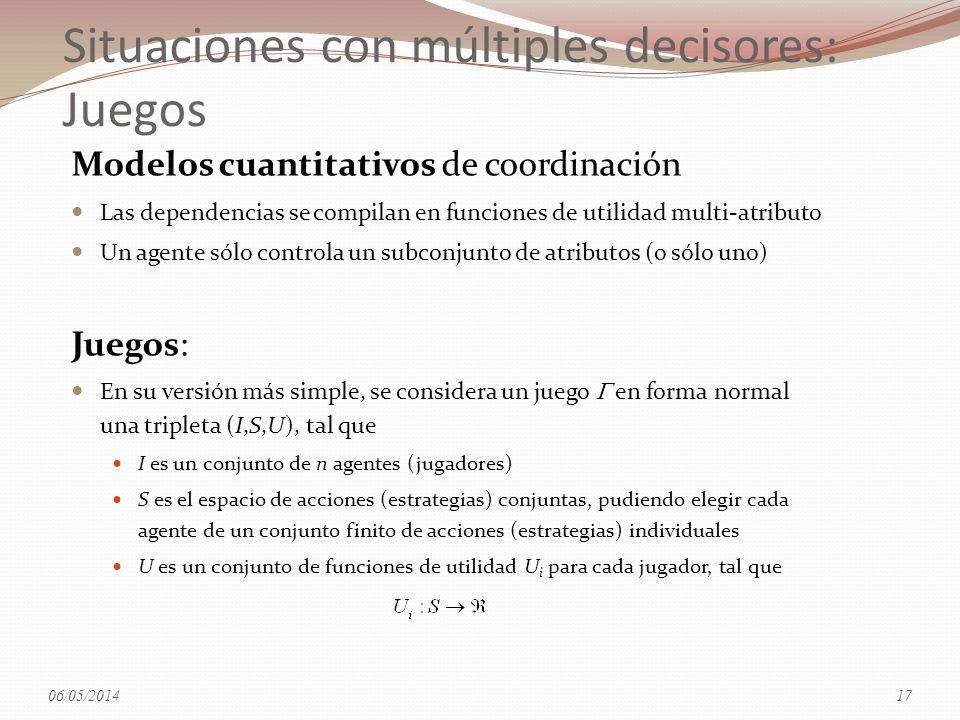 Situaciones con múltiples decisores: Juegos Modelos cuantitativos de coordinación Las dependencias se compilan en funciones de utilidad multi-atributo