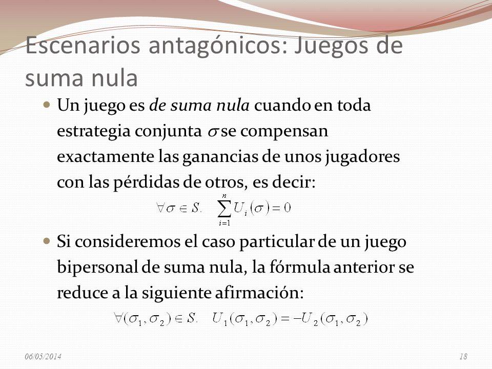Escenarios antagónicos: Juegos de suma nula Un juego es de suma nula cuando en toda estrategia conjunta se compensan exactamente las ganancias de unos
