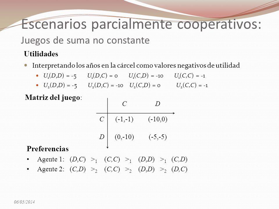 Utilidades Interpretando los años en la cárcel como valores negativos de utilidad U 1 (D,D) = -5 U 1 (D,C) = 0 U 1 (C,D) = -10 U 1 (C,C) = -1 U 2 (D,D) = -5 U 2 (D,C) = -10 U 2 (C,D) = 0 U 2 (C,C) = -1 CD C(-1,-1)(-10,0) D(0,-10)(-5,-5) Matriz del juego : Preferencias Agente 1: (D,C) > 1 (C,C) > 1 (D,D) > 1 (C,D) Agente 2: (C,D) > 2 (C,C) > 2 (D,D) > 2 (D,C) 06/05/2014 Escenarios parcialmente cooperativos: Juegos de suma no constante
