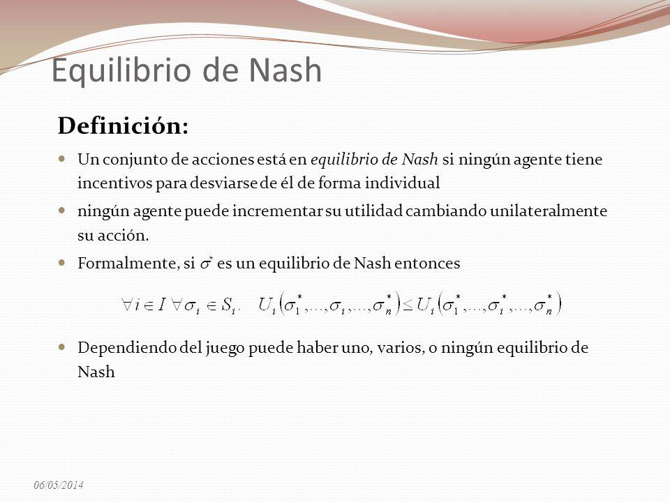 Equilibrio de Nash Definición: Un conjunto de acciones está en equilibrio de Nash si ningún agente tiene incentivos para desviarse de él de forma indi