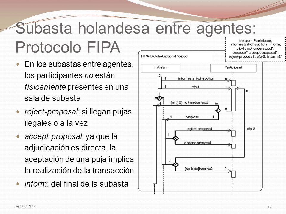 Subasta holandesa entre agentes: Protocolo FIPA En los subastas entre agentes, los participantes no están físicamente presentes en una sala de subasta