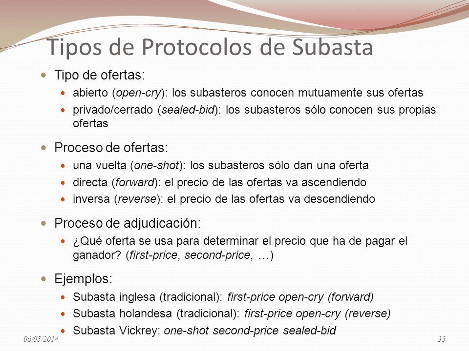 Tipos de Protocolos de Subasta Tipo de ofertas: abierto (open-cry): los subasteros conocen mutuamente sus ofertas privado/cerrado (sealed-bid): los su