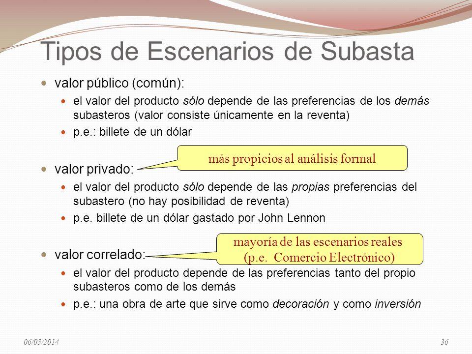 Tipos de Escenarios de Subasta valor público (común): el valor del producto sólo depende de las preferencias de los demás subasteros (valor consiste ú