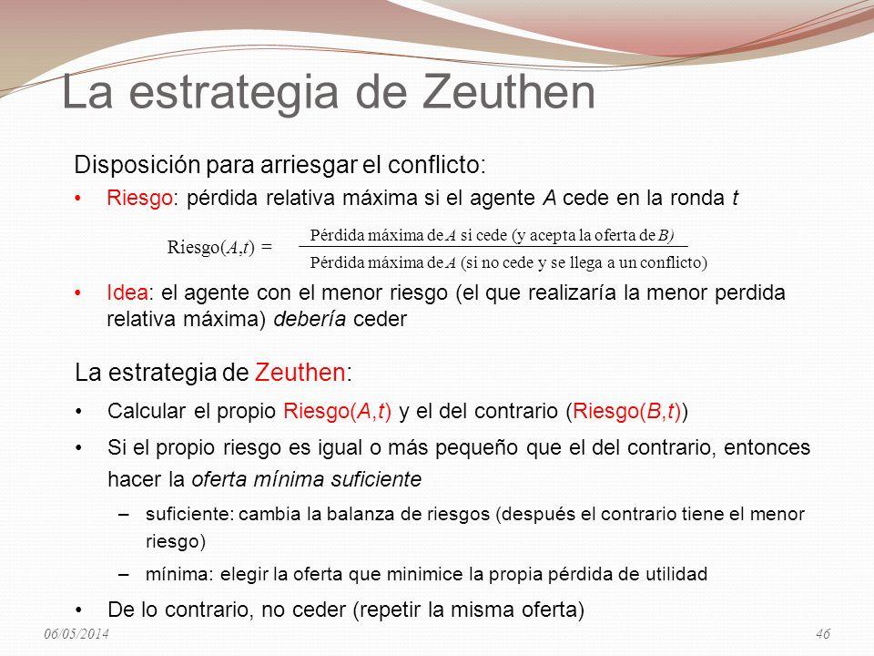 La estrategia de Zeuthen Riesgo(A,t) = Pérdida máxima de A si cede (y acepta la oferta de B) Pérdida máxima de A (si no cede y se llega a un conflicto) Disposición para arriesgar el conflicto: Riesgo: pérdida relativa máxima si el agente A cede en la ronda t Idea: el agente con el menor riesgo (el que realizaría la menor perdida relativa máxima) debería ceder La estrategia de Zeuthen: Calcular el propio Riesgo(A,t) y el del contrario (Riesgo(B,t)) Si el propio riesgo es igual o más pequeño que el del contrario, entonces hacer la oferta mínima suficiente –suficiente: cambia la balanza de riesgos (después el contrario tiene el menor riesgo) –mínima: elegir la oferta que minimice la propia pérdida de utilidad De lo contrario, no ceder (repetir la misma oferta) 06/05/201446