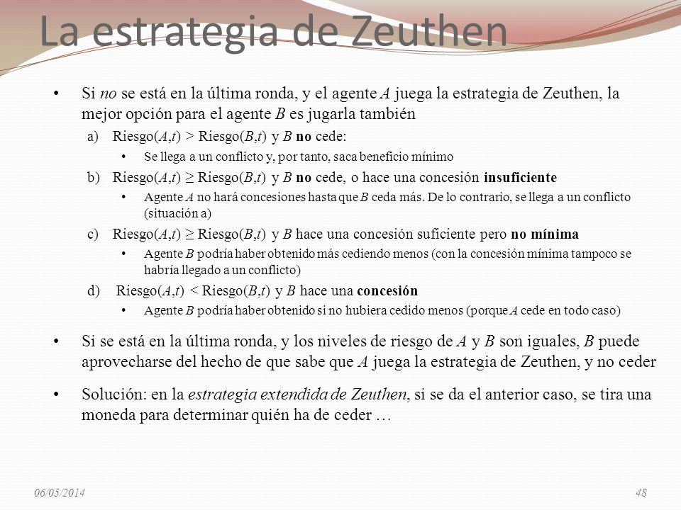 La estrategia de Zeuthen Si no se está en la última ronda, y el agente A juega la estrategia de Zeuthen, la mejor opción para el agente B es jugarla también a)Riesgo(A,t) > Riesgo(B,t) y B no cede: Se llega a un conflicto y, por tanto, saca beneficio mínimo b)Riesgo(A,t) Riesgo(B,t) y B no cede, o hace una concesión insuficiente Agente A no hará concesiones hasta que B ceda más.