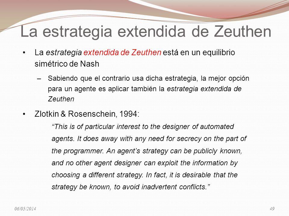 La estrategia extendida de Zeuthen La estrategia extendida de Zeuthen está en un equilibrio simétrico de Nash –Sabiendo que el contrario usa dicha est