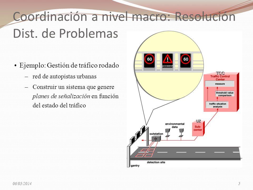Coordinación a nivel macro: Resolución Dist. de Problemas Ejemplo: Gestión de tráfico rodado –red de autopistas urbanas –Construir un sistema que gene