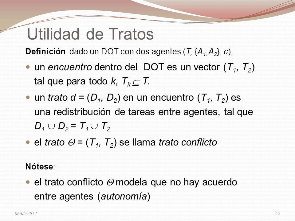 Utilidad de Tratos Definición: dado un DOT con dos agentes (T, {A 1,A 2 }, c), un encuentro dentro del DOT es un vector (T 1, T 2 ) tal que para todo