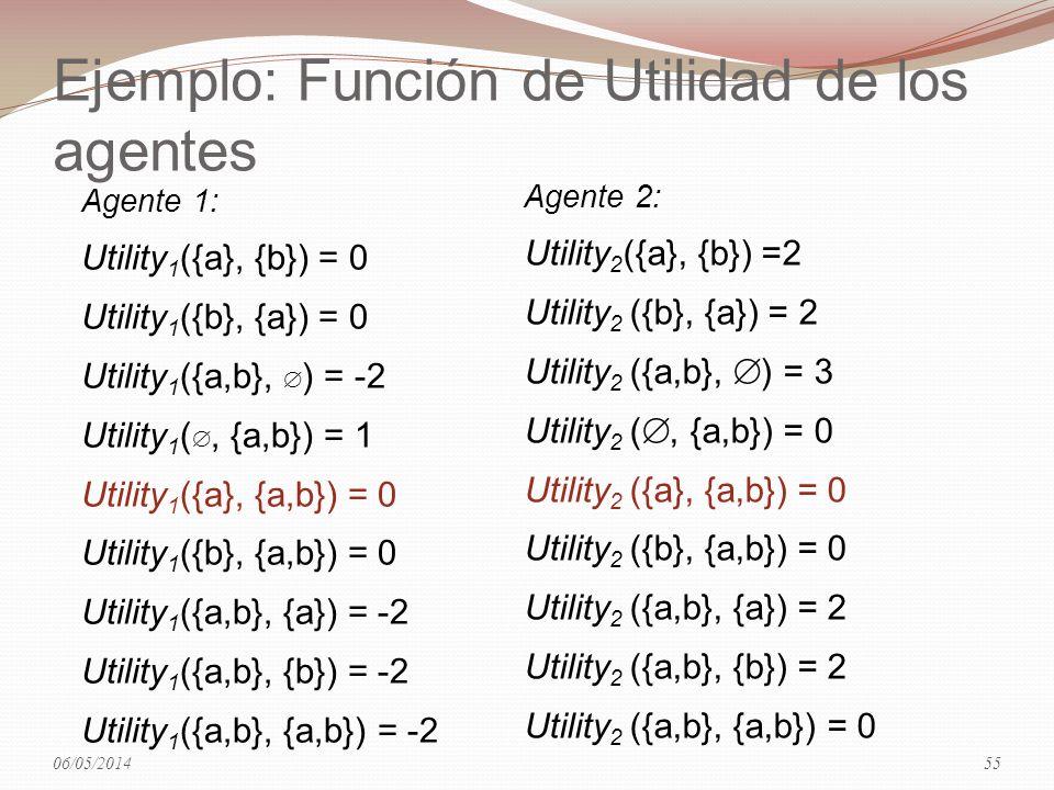 Ejemplo: Función de Utilidad de los agentes Agente 1: Utility 1 ({a}, {b}) = 0 Utility 1 ({b}, {a}) = 0 Utility 1 ({a,b}, ) = -2 Utility 1 (, {a,b}) = 1 Utility 1 ({a}, {a,b}) = 0 Utility 1 ({b}, {a,b}) = 0 Utility 1 ({a,b}, {a}) = -2 Utility 1 ({a,b}, {b}) = -2 Utility 1 ({a,b}, {a,b}) = -2 Agente 2: Utility 2 ({a}, {b}) =2 Utility 2 ({b}, {a}) = 2 Utility 2 ({a,b}, ) = 3 Utility 2 (, {a,b}) = 0 Utility 2 ({a}, {a,b}) = 0 Utility 2 ({b}, {a,b}) = 0 Utility 2 ({a,b}, {a}) = 2 Utility 2 ({a,b}, {b}) = 2 Utility 2 ({a,b}, {a,b}) = 0 06/05/201455