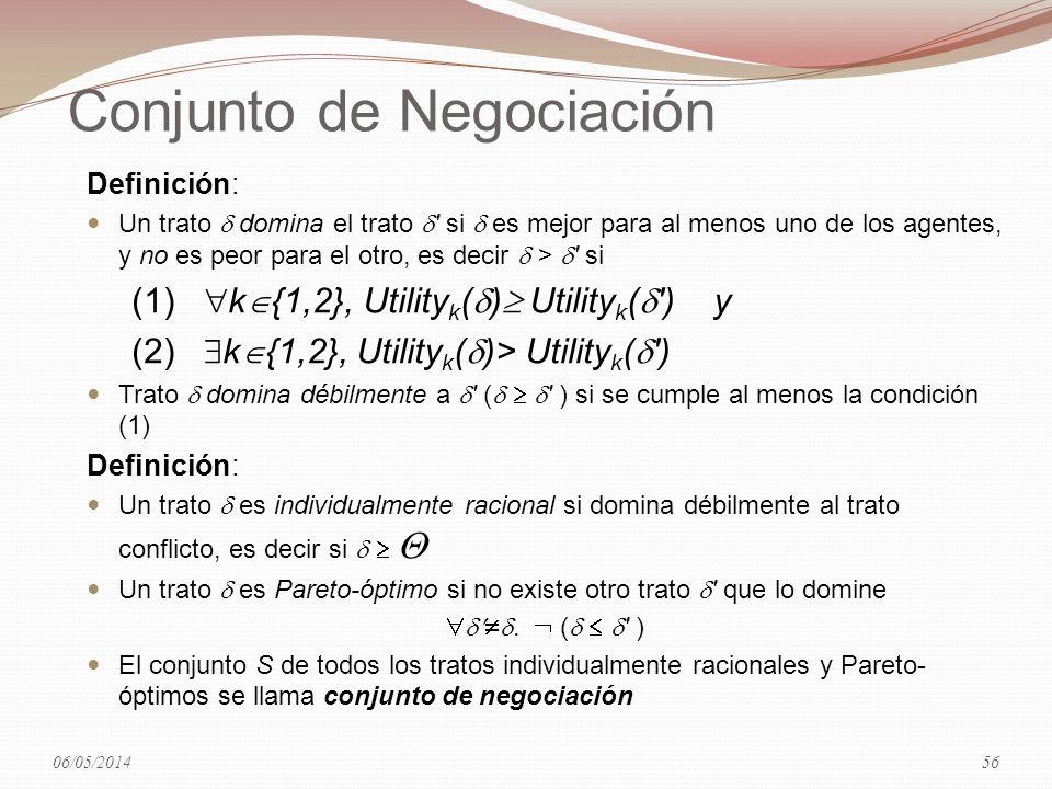 Conjunto de Negociación Definición: Un trato domina el trato ' si es mejor para al menos uno de los agentes, y no es peor para el otro, es decir > ' s