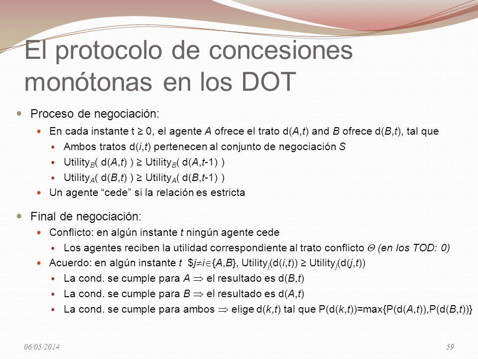 El protocolo de concesiones monótonas en los DOT Proceso de negociación: En cada instante t 0, el agente A ofrece el trato d(A,t) and B ofrece d(B,t), tal que Ambos tratos d(i,t) pertenecen al conjunto de negociación S Utility B ( d(A,t) ) Utility B ( d(A,t-1) ) Utility A ( d(B,t) ) Utility A ( d(B,t-1) ) Un agente cede si la relación es estricta Final de negociación: Conflicto: en algún instante t ningún agente cede Los agentes reciben la utilidad correspondiente al trato conflicto (en los TOD: 0) Acuerdo: en algún instante t $j i {A,B}, Utility j (d(i,t)) Utility j (d(j,t)) La cond.