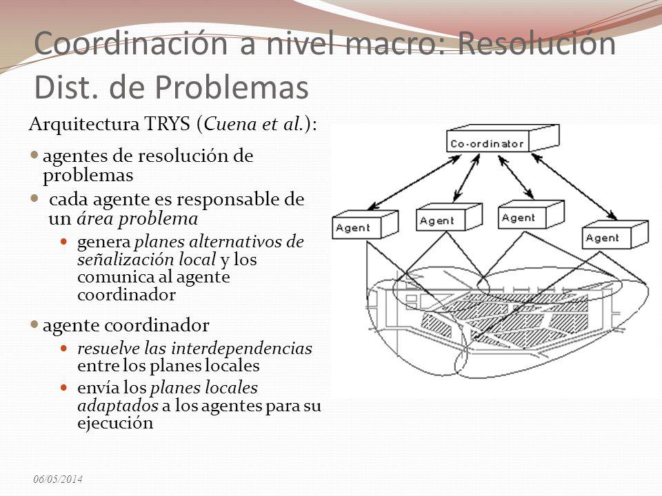 Arquitectura TRYS (Cuena et al.): agentes de resolución de problemas cada agente es responsable de un área problema genera planes alternativos de seña