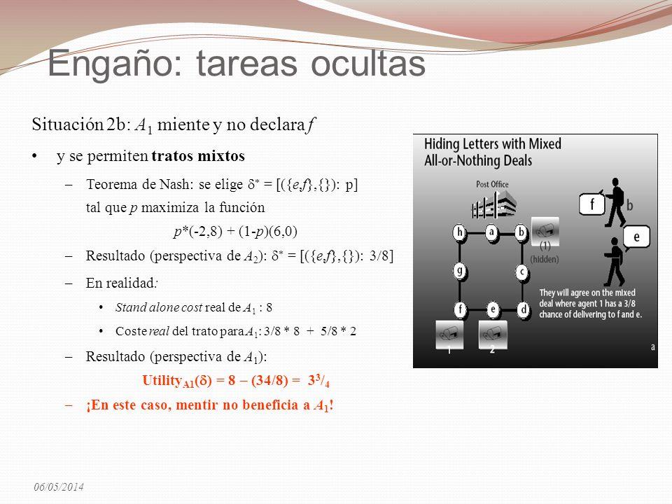 Engaño: tareas ocultas Situación 2b: A 1 miente y no declara f y se permiten tratos mixtos –Teorema de Nash: se elige = [({e,f},{}): p] tal que p maximiza la función p*(-2,8) + (1-p)(6,0) –Resultado (perspectiva de A 2 ): = [({e,f},{}): ] –En realidad: Stand alone cost real de A 1 : 8 Coste real del trato para A 1 : 3/8 * 8 + 5/8 * 2 –Resultado (perspectiva de A 1 ): Utility A1 ( ) = 8 (34/8) = 3 3 / 4 –¡En este caso, mentir no beneficia a A 1 .