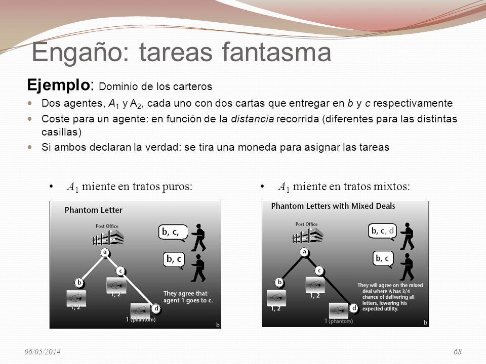 Engaño: tareas fantasma Ejemplo: Dominio de los carteros Dos agentes, A 1 y A 2, cada uno con dos cartas que entregar en b y c respectivamente Coste p